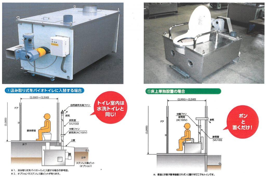 バイオトイレ本体と設置例